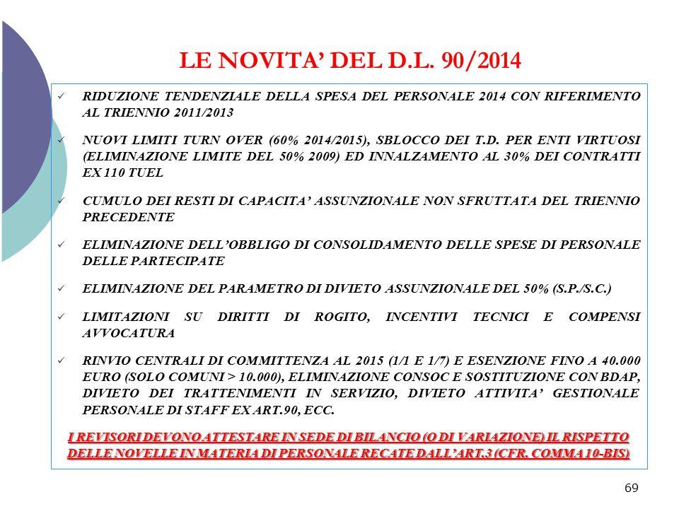 LE NOVITA' DEL D.L. 90/2014 RIDUZIONE TENDENZIALE DELLA SPESA DEL PERSONALE 2014 CON RIFERIMENTO AL TRIENNIO 2011/2013 NUOVI LIMITI TURN OVER (60% 201