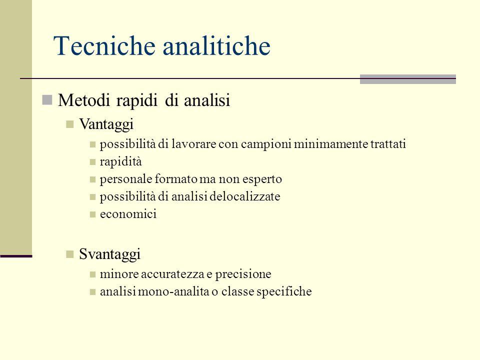 Tecniche analitiche Metodi rapidi di analisi Vantaggi possibilità di lavorare con campioni minimamente trattati rapidità personale formato ma non espe