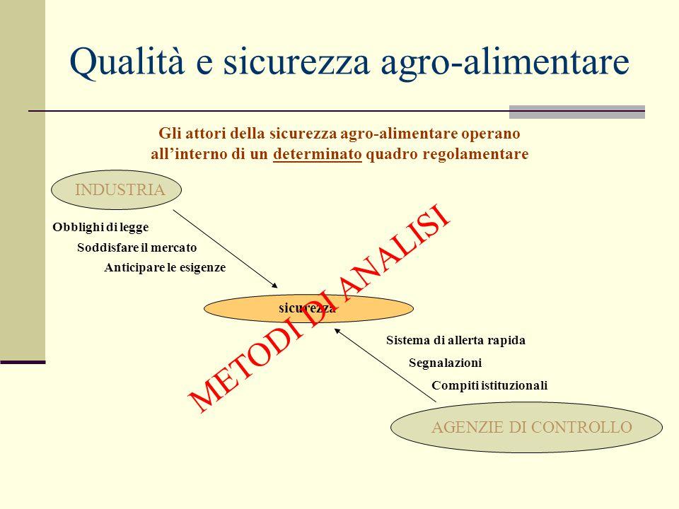 Qualità e sicurezza agro-alimentare INDUSTRIA AGENZIE DI CONTROLLO Gli attori della sicurezza agro-alimentare operano all'interno di un determinato qu