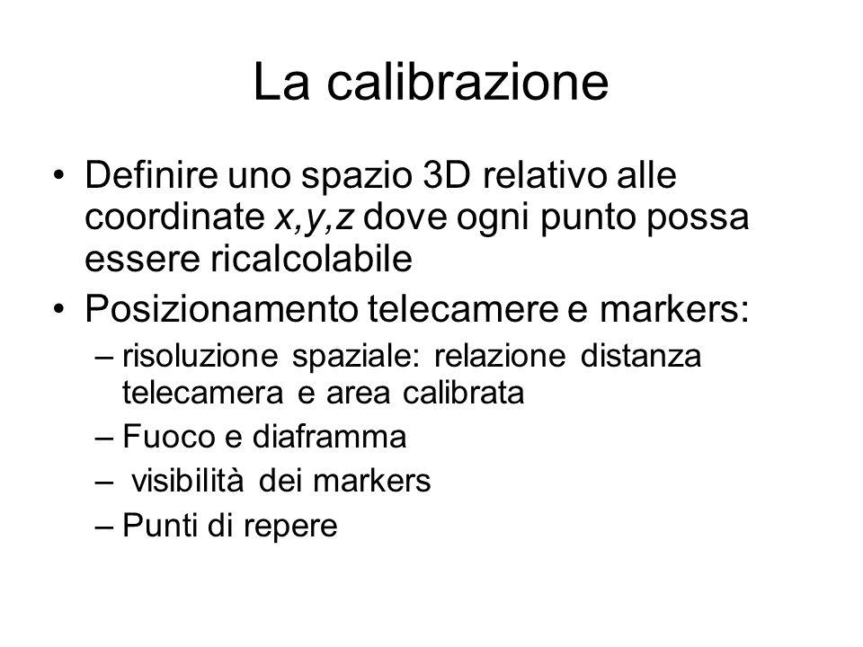 La calibrazione Definire uno spazio 3D relativo alle coordinate x,y,z dove ogni punto possa essere ricalcolabile Posizionamento telecamere e markers: