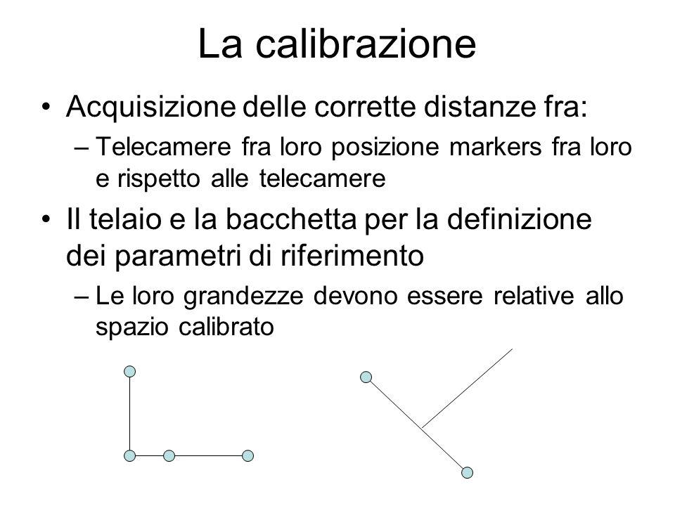 La calibrazione Acquisizione delle corrette distanze fra: –Telecamere fra loro posizione markers fra loro e rispetto alle telecamere Il telaio e la ba