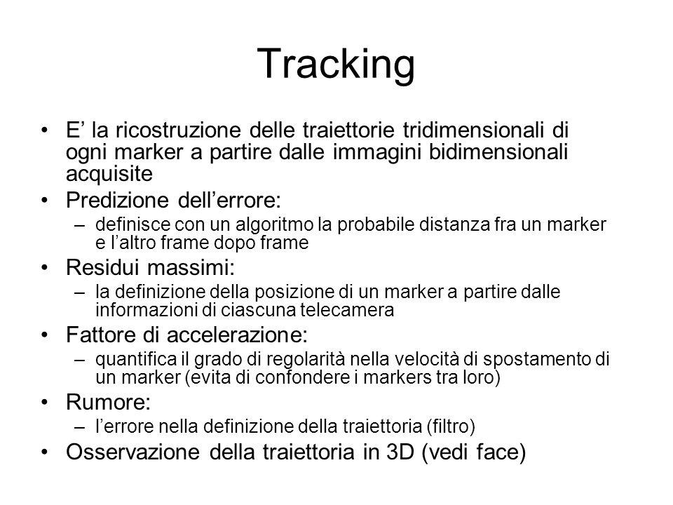 Tracking E' la ricostruzione delle traiettorie tridimensionali di ogni marker a partire dalle immagini bidimensionali acquisite Predizione dell'errore