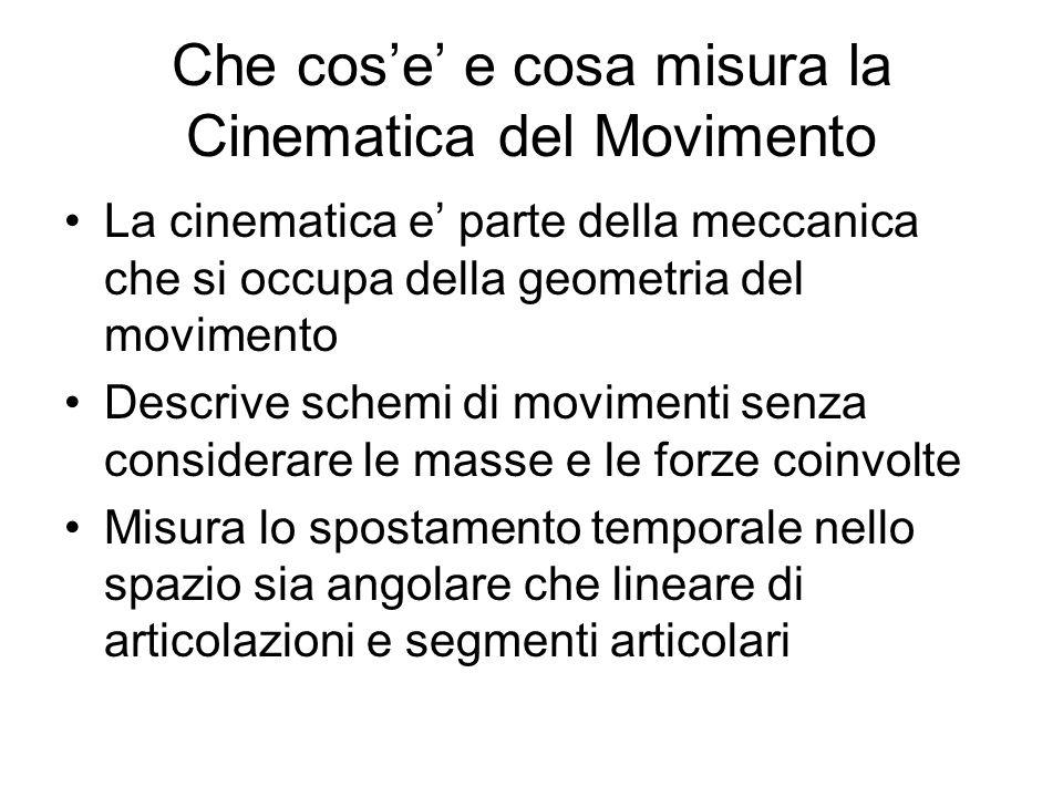 Che cos'e' e cosa misura la Cinematica del Movimento La cinematica e' parte della meccanica che si occupa della geometria del movimento Descrive schem
