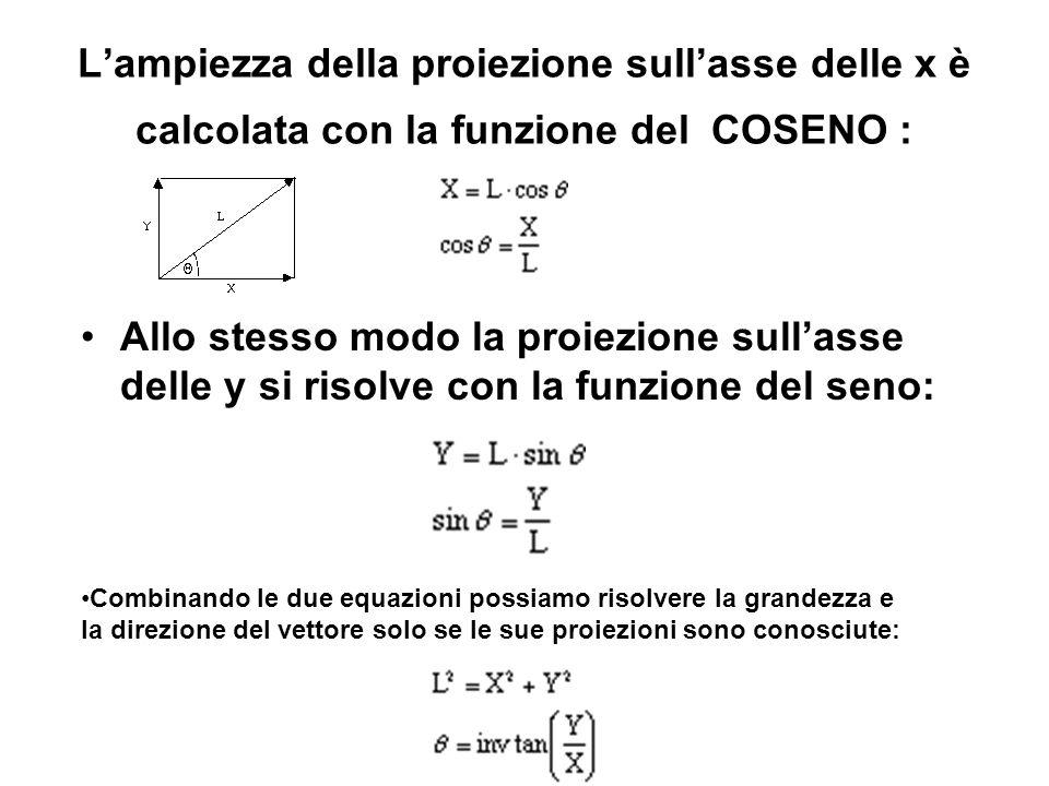 L'ampiezza della proiezione sull'asse delle x è calcolata con la funzione del COSENO : Allo stesso modo la proiezione sull'asse delle y si risolve con