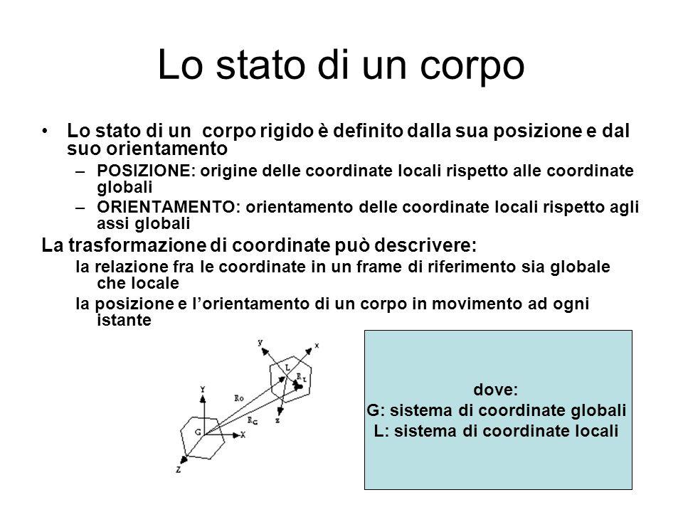 Lo stato di un corpo Lo stato di un corpo rigido è definito dalla sua posizione e dal suo orientamento –POSIZIONE: origine delle coordinate locali ris