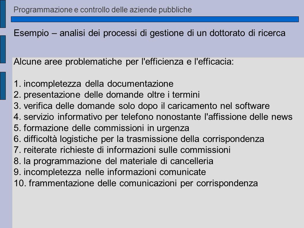 Programmazione e controllo delle aziende pubbliche Alcune aree problematiche per l'efficienza e l'efficacia: 1. incompletezza della documentazione 2.