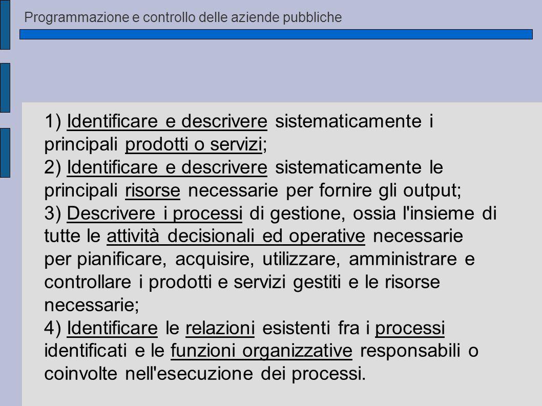 Programmazione e controllo delle aziende pubbliche 1) Identificare e descrivere sistematicamente i principali prodotti o servizi; 2) Identificare e de