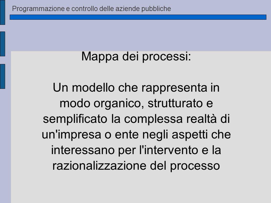 Programmazione e controllo delle aziende pubbliche Mappa dei processi: Un modello che rappresenta in modo organico, strutturato e semplificato la complessa realtà di un impresa o ente negli aspetti che interessano per l intervento e la razionalizzazione del processo