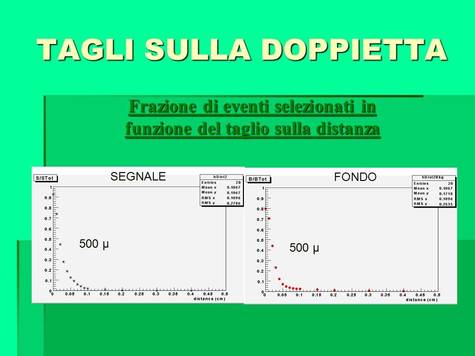 TAGLI SULLA DOPPIETTA Frazione di eventi selezionati in funzione del taglio sulla distanza 500 µ SEGNALE FONDO