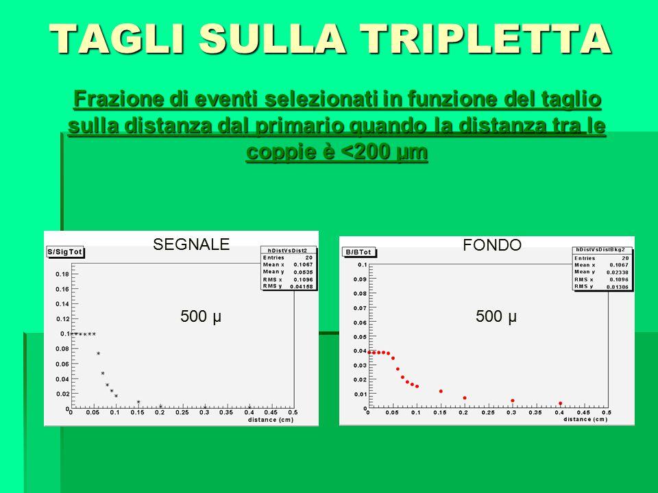 TAGLI SULLA TRIPLETTA 500 µ SEGNALE FONDO Frazione di eventi selezionati in funzione del taglio sulla distanza dal primario quando la distanza tra le