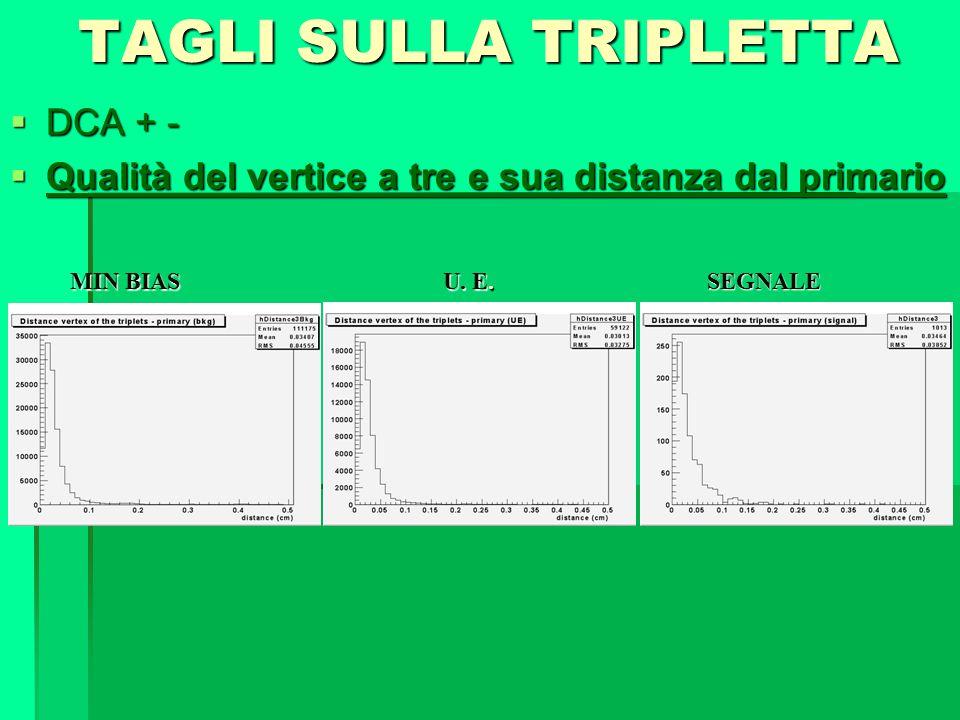 TAGLI SULLA TRIPLETTA  DCA + -  Qualità del vertice a tre e sua distanza dal primario SEGNALE U. E. MIN BIAS