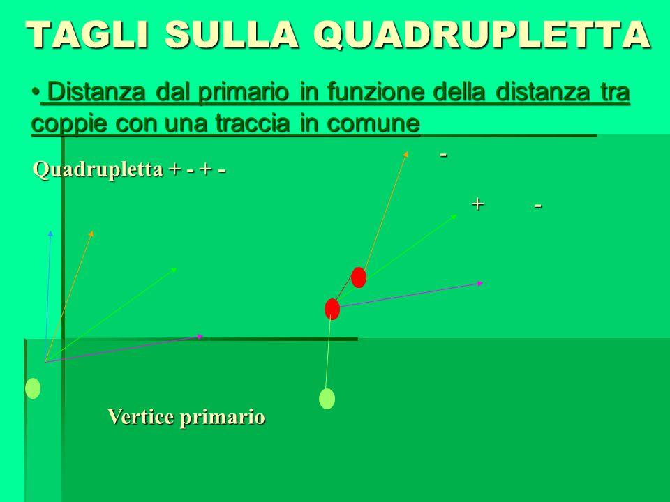 Quadrupletta + - + - Vertice primario - + - TAGLI SULLA QUADRUPLETTA Distanza dal primario in funzione della distanza tra coppie con una traccia in co
