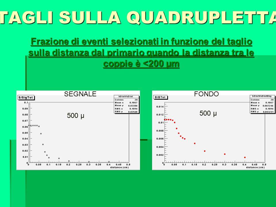 TAGLI SULLA QUADRUPLETTA Frazione di eventi selezionati in funzione del taglio sulla distanza dal primario quando la distanza tra le coppie è <200 µm