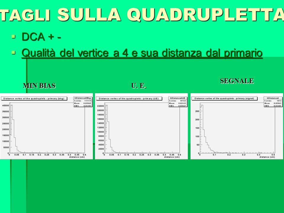 TAGLI SULLA QUADRUPLETTA  DCA + -  Qualità del vertice a 4 e sua distanza dal primario SEGNALE U. E. MIN BIAS