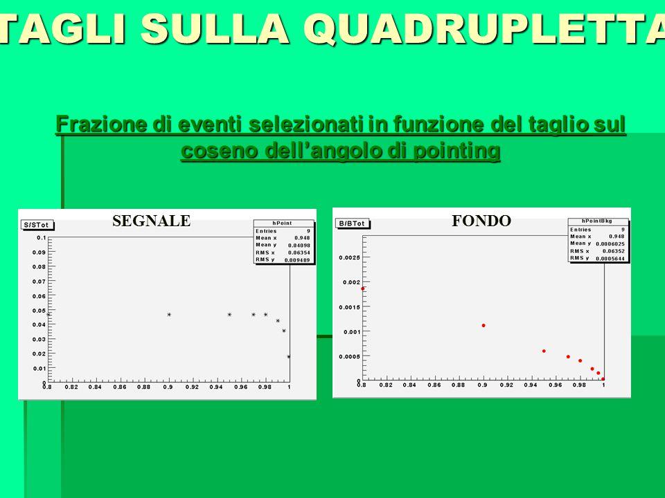 Frazione di eventi selezionati in funzione del taglio sul coseno dell'angolo di pointing TAGLI SULLA QUADRUPLETTA SEGNALE FONDO