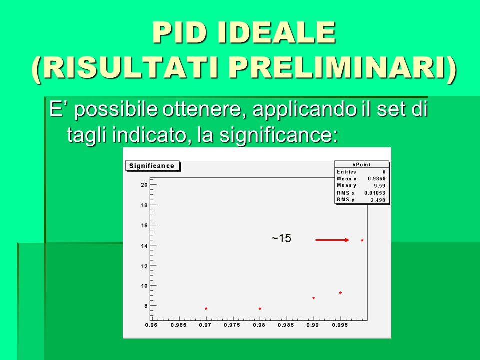 PID IDEALE (RISULTATI PRELIMINARI) E' possibile ottenere, applicando il set di tagli indicato, la significance: ~15
