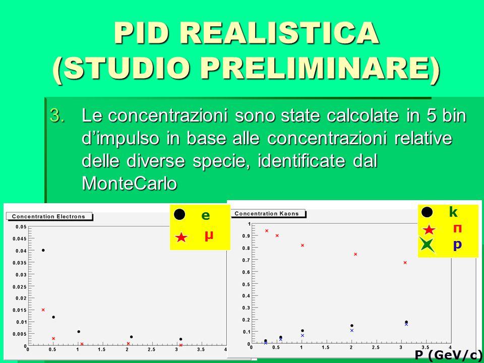 PID REALISTICA (STUDIO PRELIMINARE) 3.Le concentrazioni sono state calcolate in 5 bin d'impulso in base alle concentrazioni relative delle diverse spe