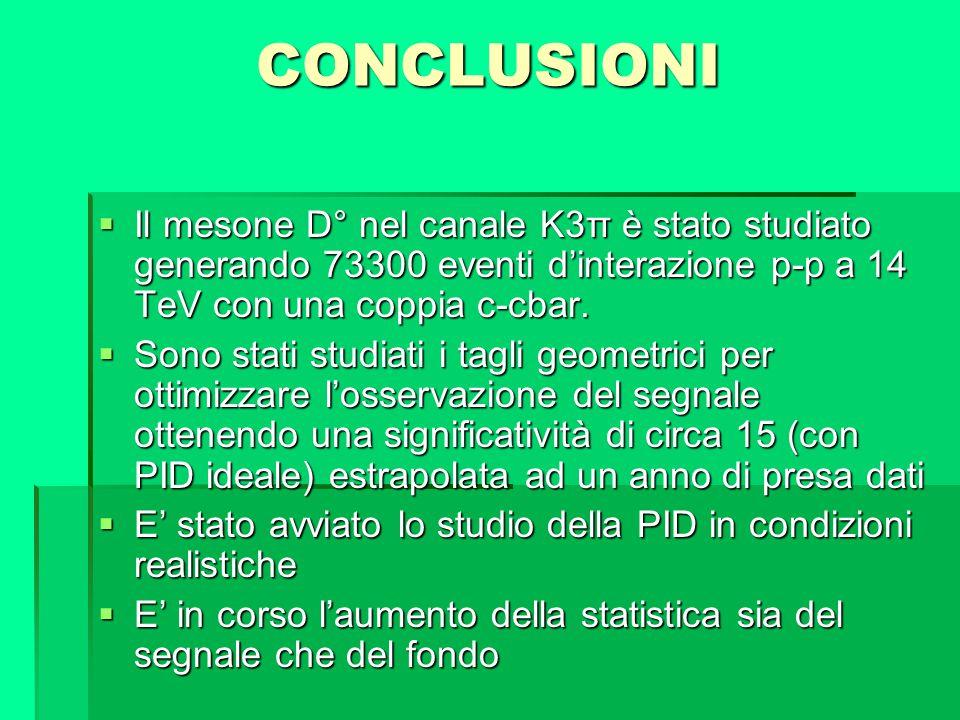 CONCLUSIONI  Il mesone D° nel canale K3π è stato studiato generando 73300 eventi d'interazione p-p a 14 TeV con una coppia c-cbar.  Sono stati studi