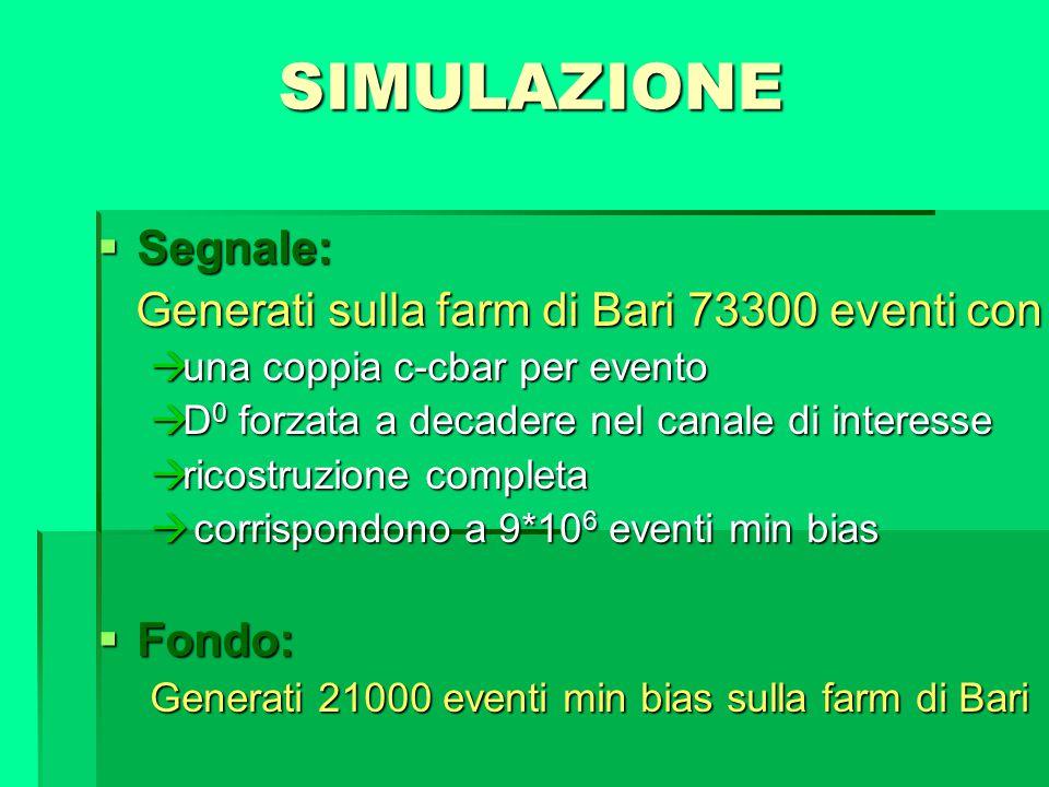 SIMULAZIONE  Segnale: Generati sulla farm di Bari 73300 eventi con Generati sulla farm di Bari 73300 eventi con  una coppia c-cbar per evento  D 0