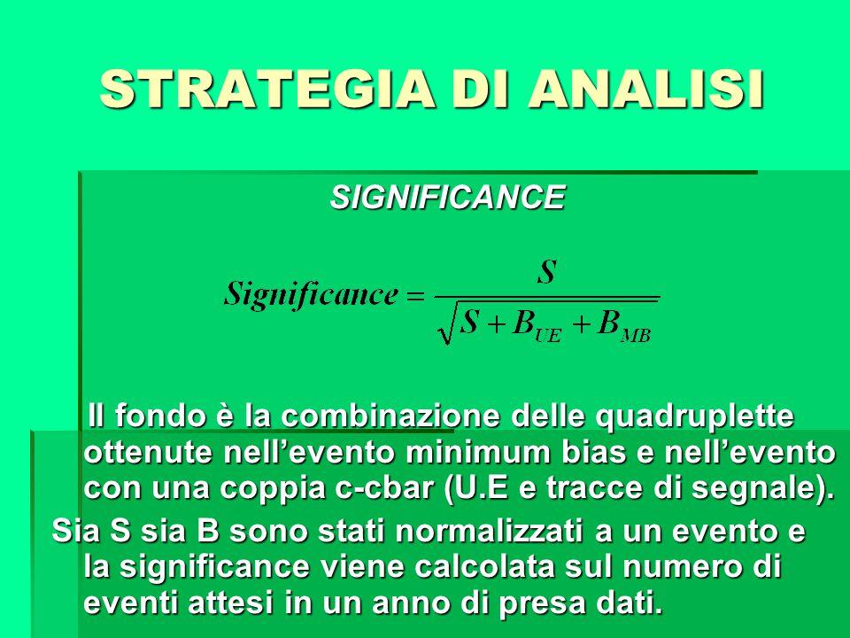 SIGNIFICANCE Il fondo è la combinazione delle quadruplette ottenute nell'evento minimum bias e nell'evento con una coppia c-cbar (U.E e tracce di segn