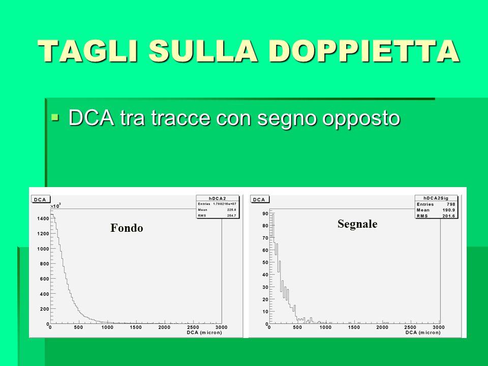 TAGLI SULLA DOPPIETTA Frazione di eventi selezionati in funzione del taglio su DCA SEGNALE FONDO 300 µ