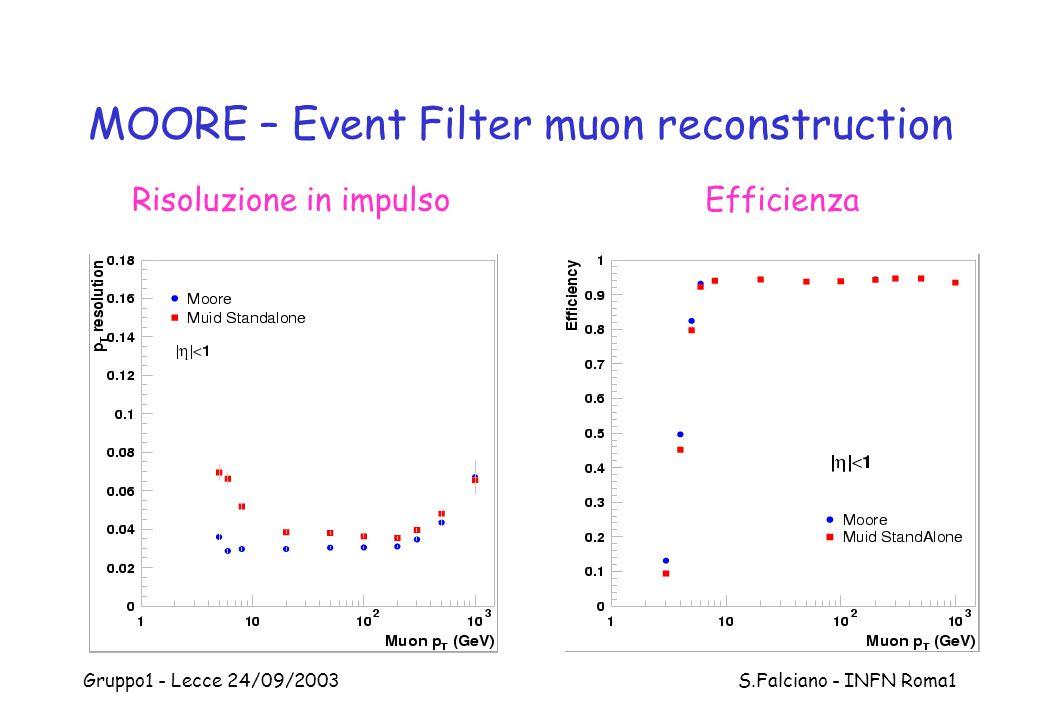 Gruppo1 - Lecce 24/09/2003 S.Falciano - INFN Roma1 MOORE – Event Filter muon reconstruction Risoluzione in impulsoEfficienza