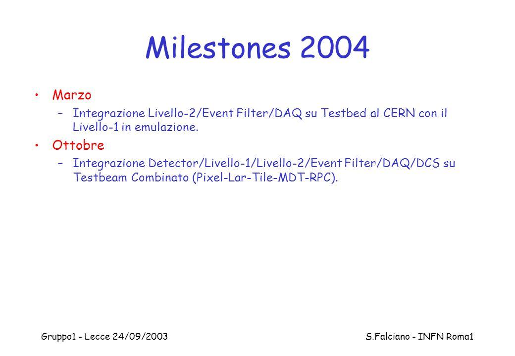 Gruppo1 - Lecce 24/09/2003 S.Falciano - INFN Roma1 Milestones 2004 Marzo –Integrazione Livello-2/Event Filter/DAQ su Testbed al CERN con il Livello-1