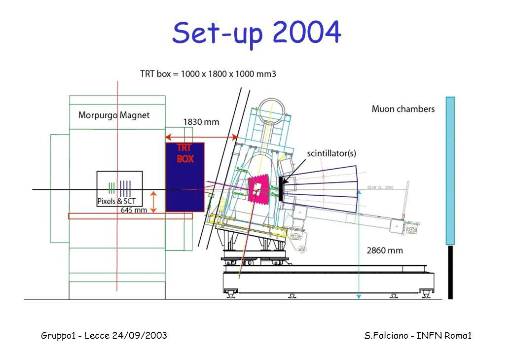 Gruppo1 - Lecce 24/09/2003 S.Falciano - INFN Roma1 Set-up 2004