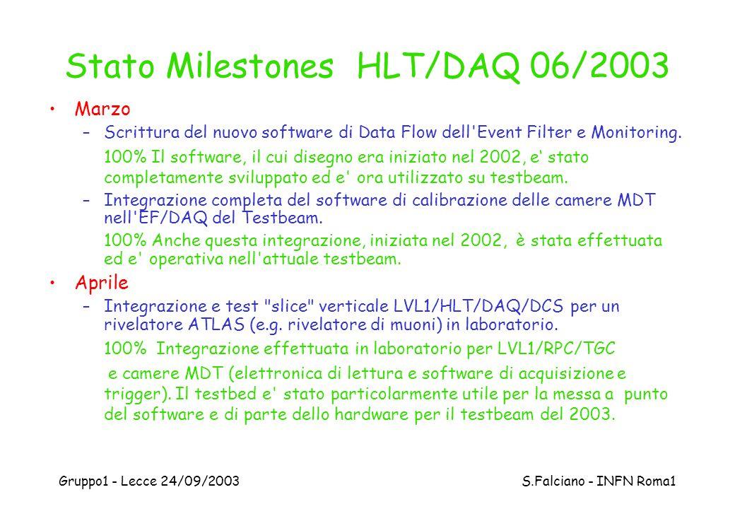 Gruppo1 - Lecce 24/09/2003 S.Falciano - INFN Roma1 Marzo –Scrittura del nuovo software di Data Flow dell'Event Filter e Monitoring. 100% Il software,