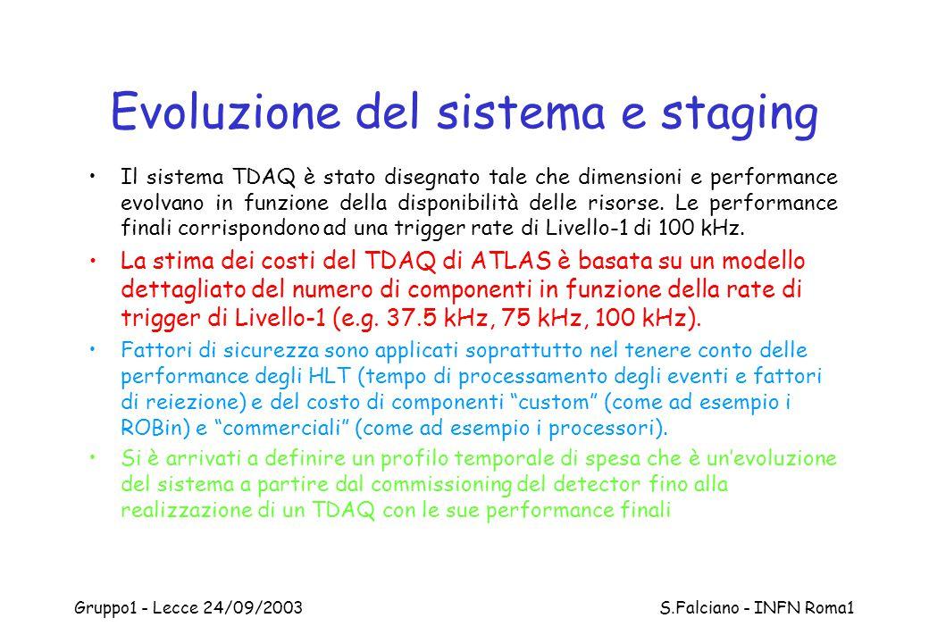 Gruppo1 - Lecce 24/09/2003 S.Falciano - INFN Roma1 Evoluzione del sistema e staging Il sistema TDAQ è stato disegnato tale che dimensioni e performanc