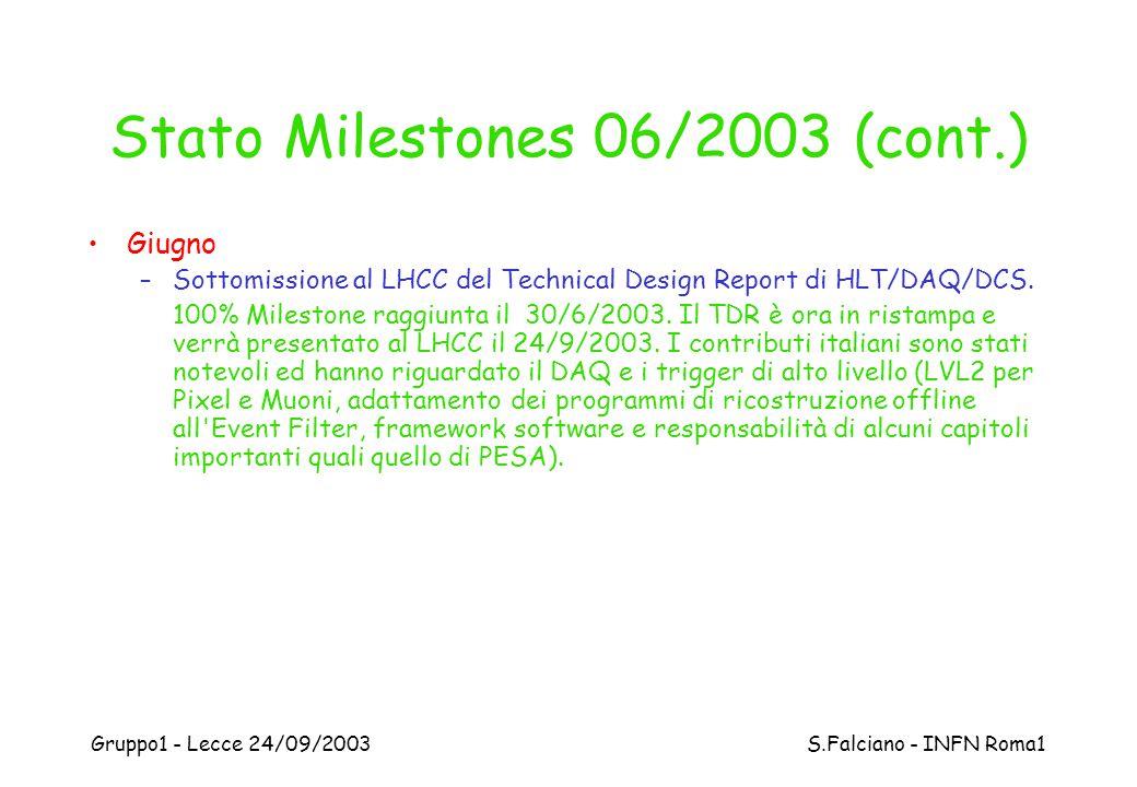 Gruppo1 - Lecce 24/09/2003 S.Falciano - INFN Roma1 Giugno –Sottomissione al LHCC del Technical Design Report di HLT/DAQ/DCS. 100% Milestone raggiunta