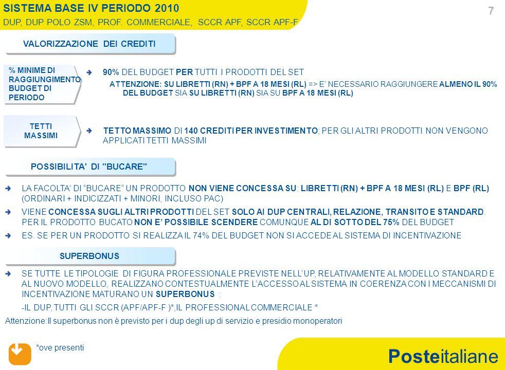 Posteitaliane PRODOTTI SISTEMA BASE IV PERIODO 2010 DUP, DUP POLO ZSM, PROF.