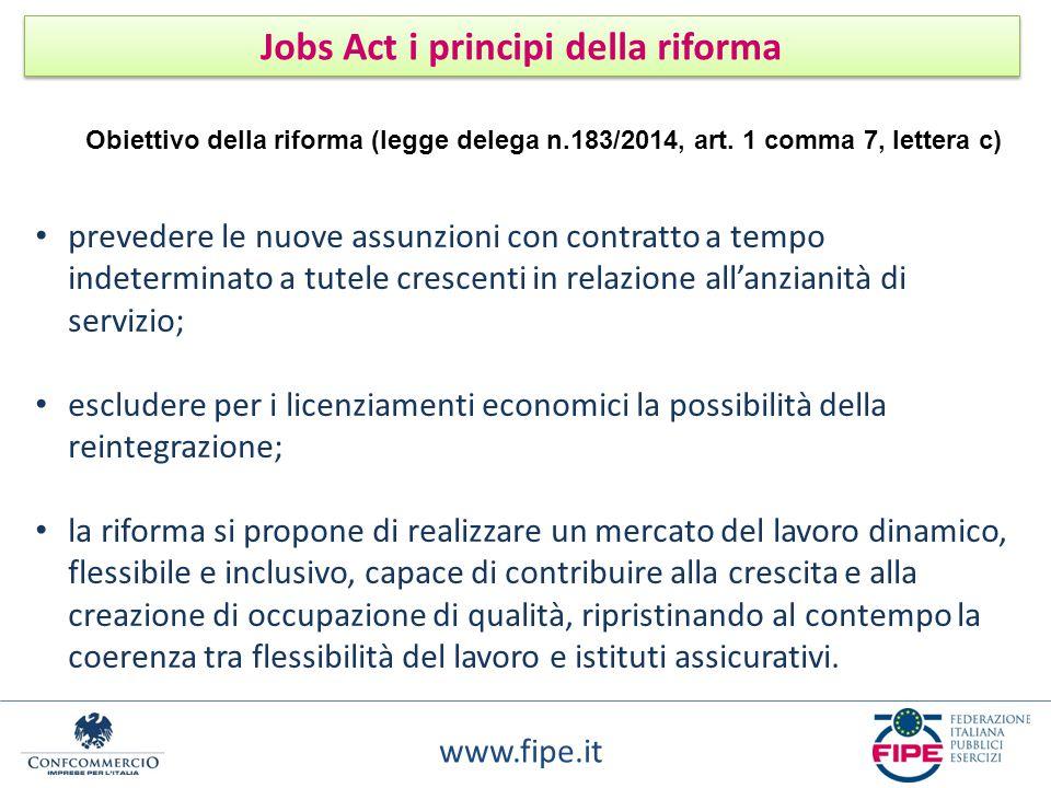 www.fipe.it Jobs Act i principi della riforma prevedere le nuove assunzioni con contratto a tempo indeterminato a tutele crescenti in relazione all'an