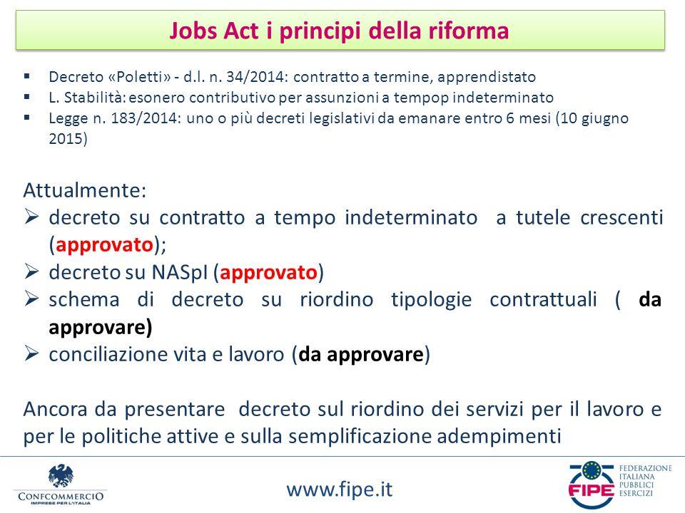www.fipe.it Jobs Act i principi della riforma  Decreto «Poletti» - d.l. n. 34/2014: contratto a termine, apprendistato  L. Stabilità: esonero contri