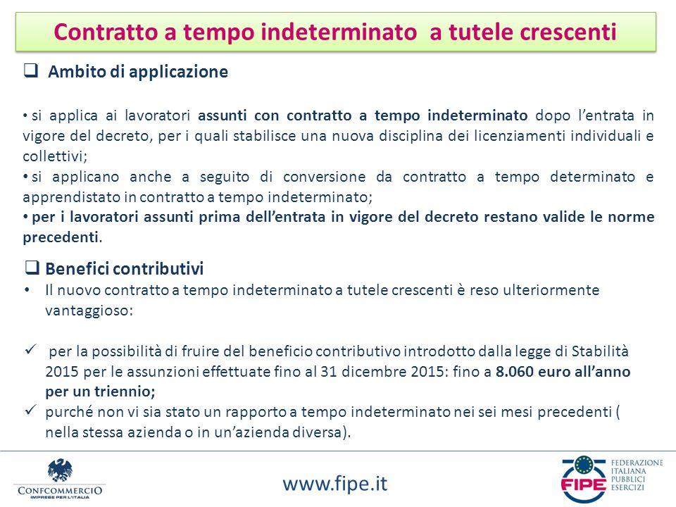 www.fipe.it Contratto a tempo indeterminato a tutele crescenti  Ambito di applicazione si applica ai lavoratori assunti con contratto a tempo indeter