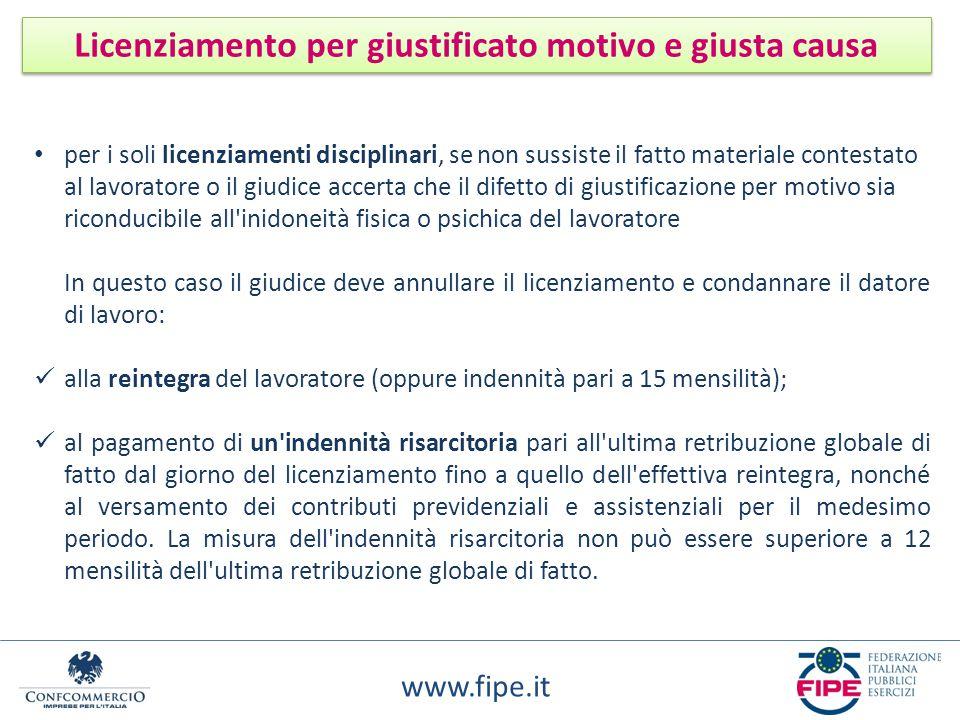 www.fipe.it Licenziamento per giustificato motivo e giusta causa per i soli licenziamenti disciplinari, se non sussiste il fatto materiale contestato