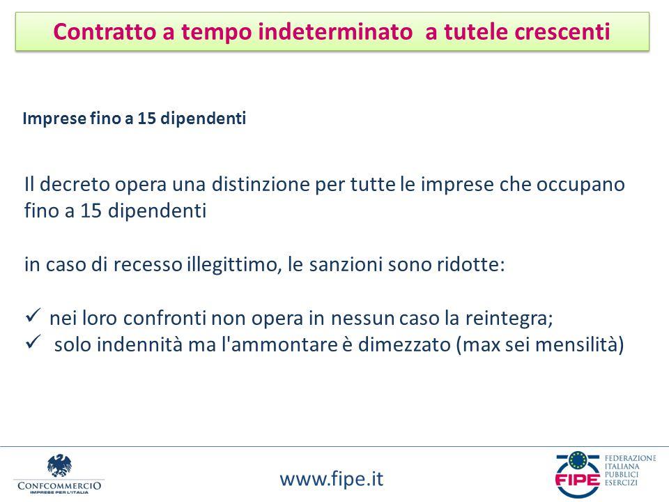 www.fipe.it Contratto a tempo indeterminato a tutele crescenti Imprese fino a 15 dipendenti Il decreto opera una distinzione per tutte le imprese che