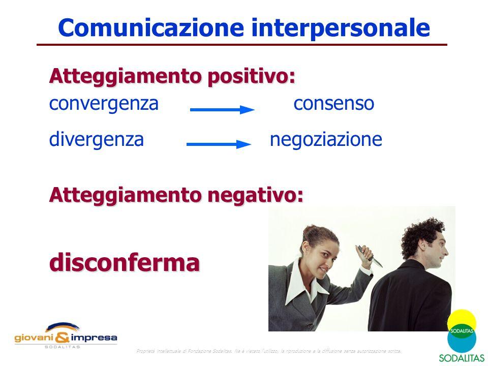 Comunicazione interpersonale Atteggiamento positivo: convergenza consenso divergenza negoziazione Atteggiamento negativo: disconferma Proprietà intellettuale di Fondazione Sodalitas.