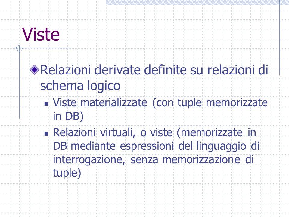 Viste Relazioni derivate definite su relazioni di schema logico Viste materializzate (con tuple memorizzate in DB) Relazioni virtuali, o viste (memori