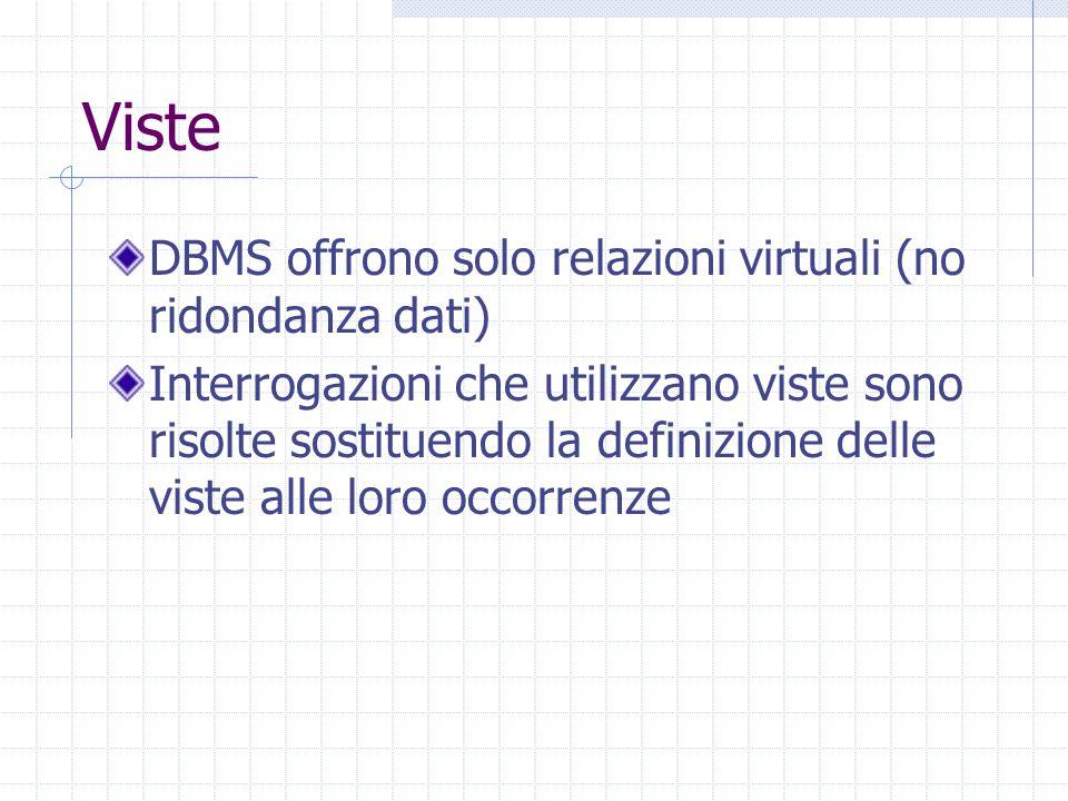 Viste DBMS offrono solo relazioni virtuali (no ridondanza dati) Interrogazioni che utilizzano viste sono risolte sostituendo la definizione delle viste alle loro occorrenze