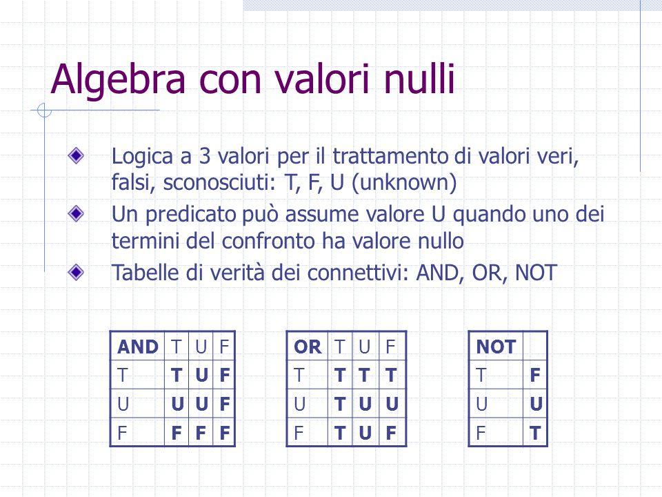 Algebra con valori nulli Logica a 3 valori per il trattamento di valori veri, falsi, sconosciuti: T, F, U (unknown) Un predicato può assume valore U q