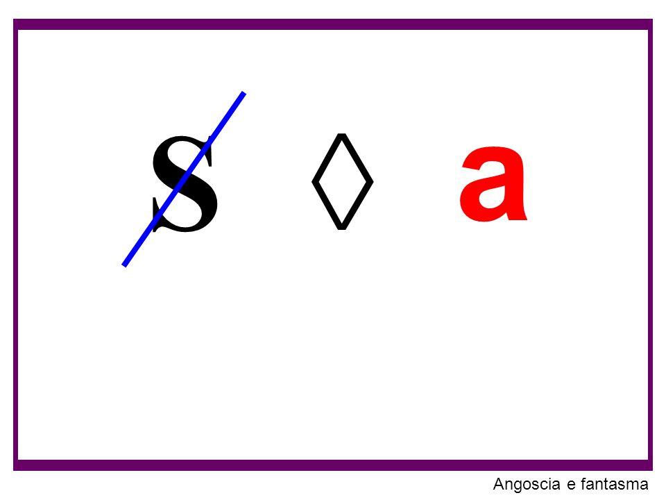 S ◊ a
