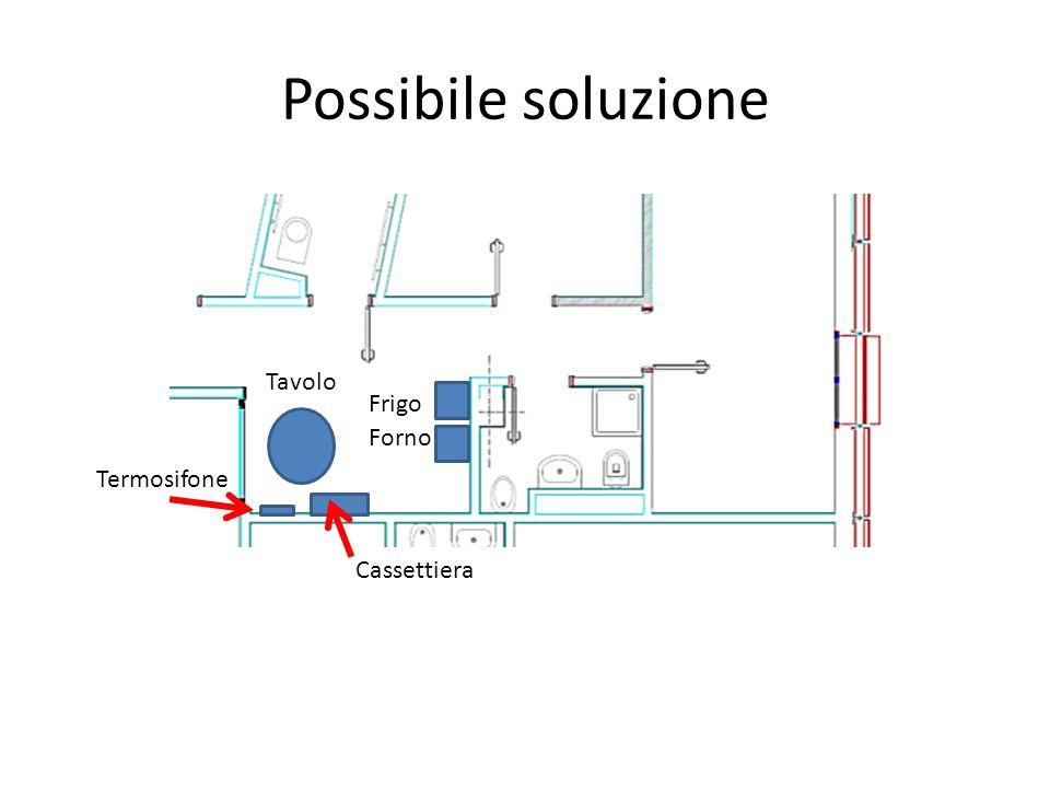 Possibile soluzione Cassettiera Tavolo Termosifone Forno Frigo