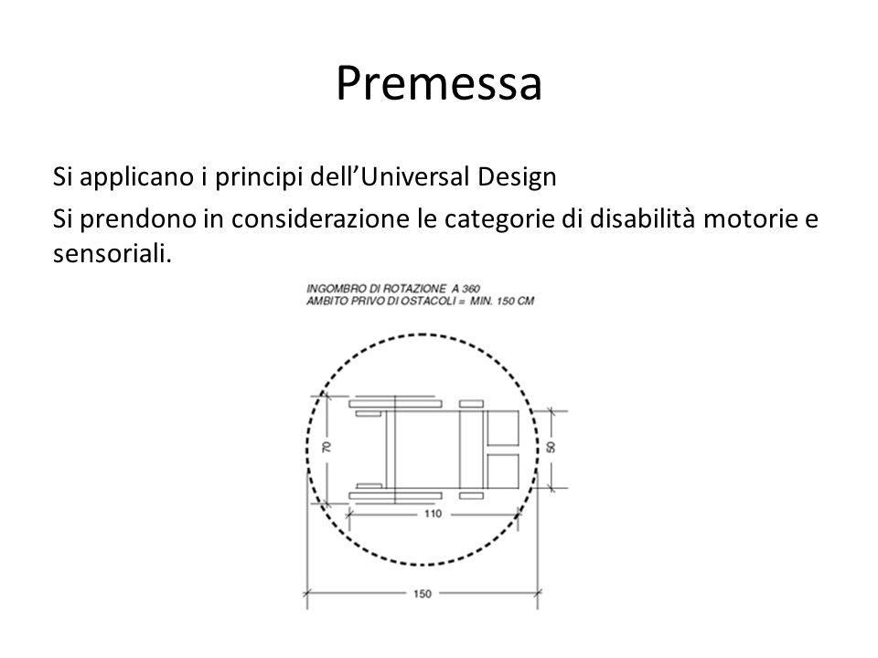 Premessa Si applicano i principi dell'Universal Design Si prendono in considerazione le categorie di disabilità motorie e sensoriali.