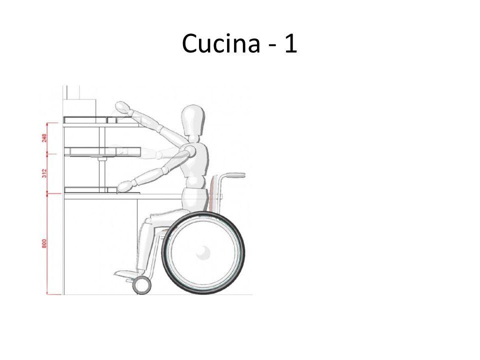 Cucina - 1