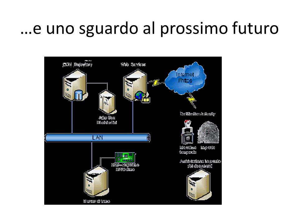 …e uno sguardo al prossimo futuro