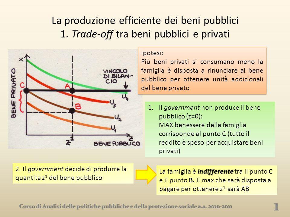La produzione efficiente dei beni pubblici 1. Trade-off tra beni pubblici e privati 1 Corso di Analisi delle politiche pubbliche e della protezione so