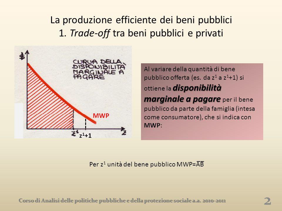 La produzione efficiente dei beni pubblici 1. Trade-off tra beni pubblici e privati 2 Corso di Analisi delle politiche pubbliche e della protezione so