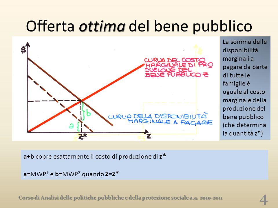 ottima Offerta ottima del bene pubblico 4 Corso di Analisi delle politiche pubbliche e della protezione sociale a.a. 2010-2011 La somma delle disponib