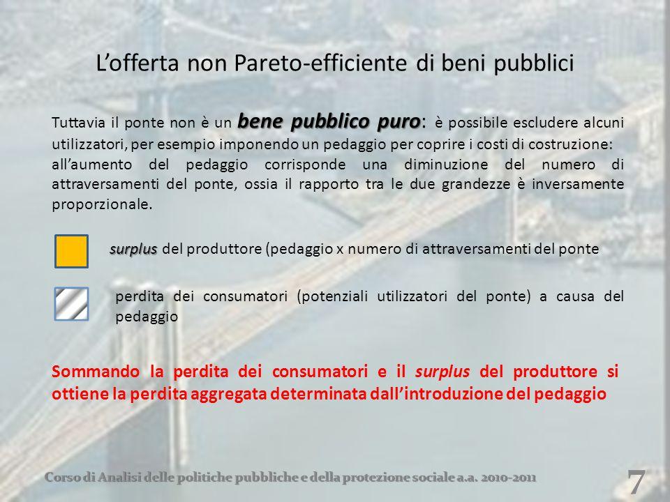 L'offerta non Pareto-efficiente di beni pubblici 7 Corso di Analisi delle politiche pubbliche e della protezione sociale a.a. 2010-2011 bene pubblico